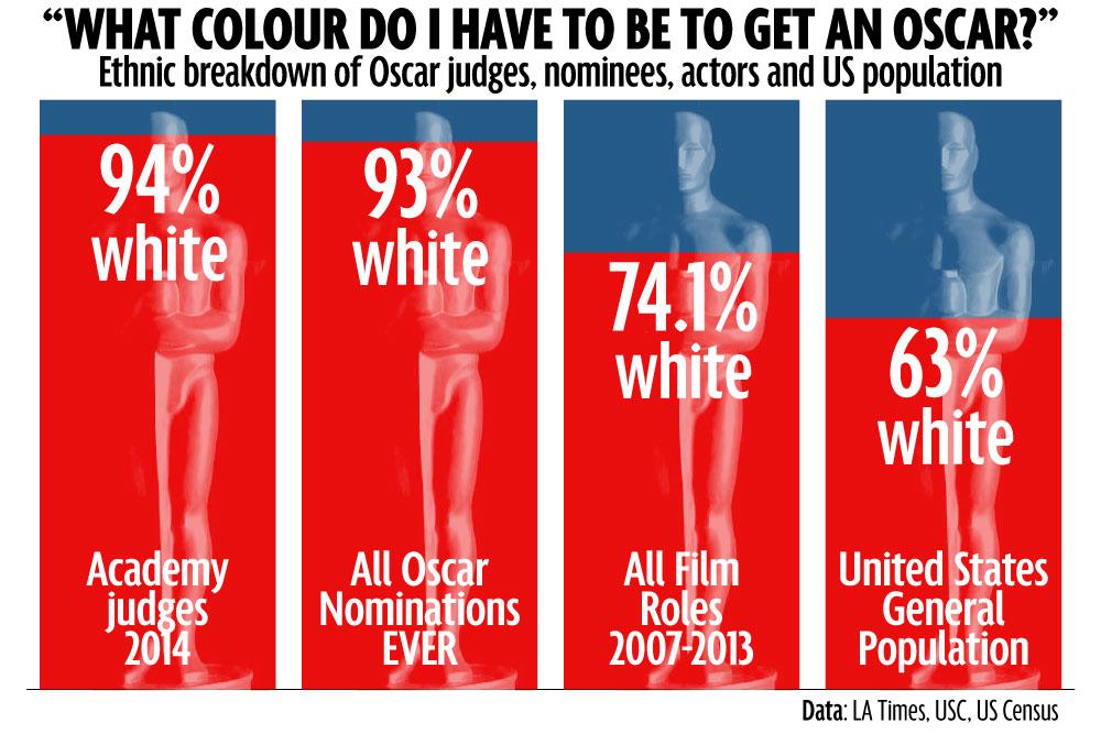 racist-oscars.jpg